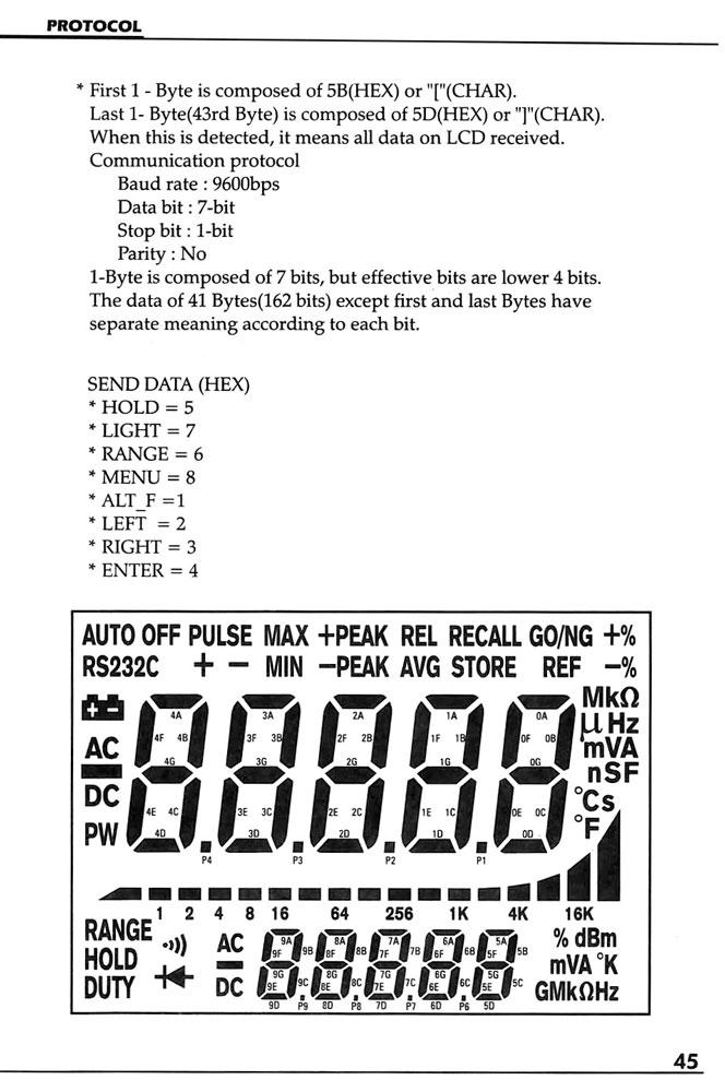 Protek 608 manual, page 45